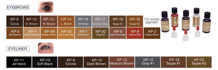 چارت رنگهای تاتو کی پی